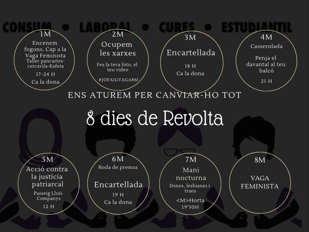 8 dies de Revolta